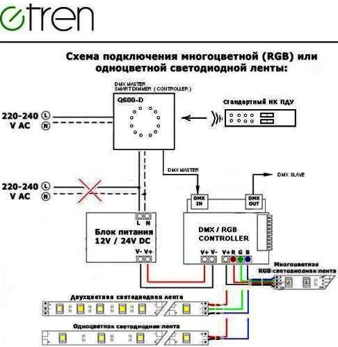 Инструкция по работе с DMX консолью Q600D.  Ниже представлена принципиальная схема подключения светодиодных RGB...