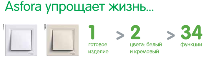 Asfora Schneider Electric - розетки и выключатели - electrica-shop